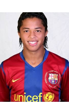 Giovani dos Santos Profile Photo