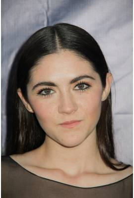 Isabelle Fuhrman Profile Photo