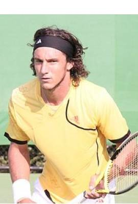 Juan Monaco Profile Photo