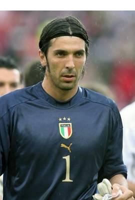 Gianluigi Buffon Profile Photo