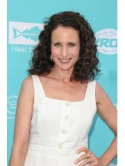 Andie MacDowell Profile Photo