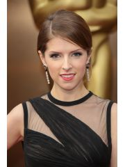 Anna Kendrick Profile Photo