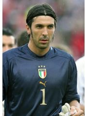 Gianluigi Buffon Profile Photo