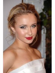 Hayden Panettiere Profile Photo