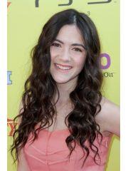 Isabelle Fuhrman Profile Photo