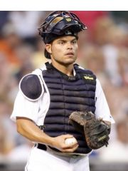 Ivan Rodriguez Profile Photo