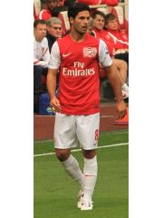 Mikel Arteta Profile Photo