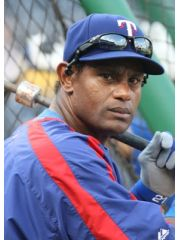 Sammy Sosa Profile Photo